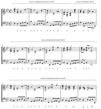 Three Preludes For Organ Baroque Organ Sheet Music Book Able Johann Christian Kittel Instruction Books & Media